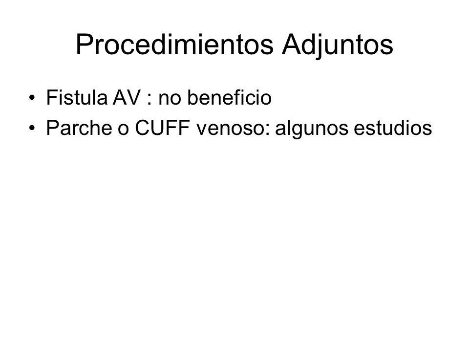 Procedimientos Adjuntos Fistula AV : no beneficio Parche o CUFF venoso: algunos estudios