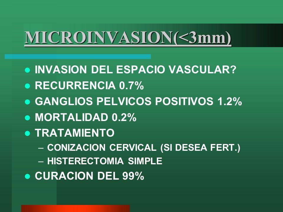 MICROINVASION(<3mm) INVASION DEL ESPACIO VASCULAR? RECURRENCIA 0.7% GANGLIOS PELVICOS POSITIVOS 1.2% MORTALIDAD 0.2% TRATAMIENTO –CONIZACION CERVICAL