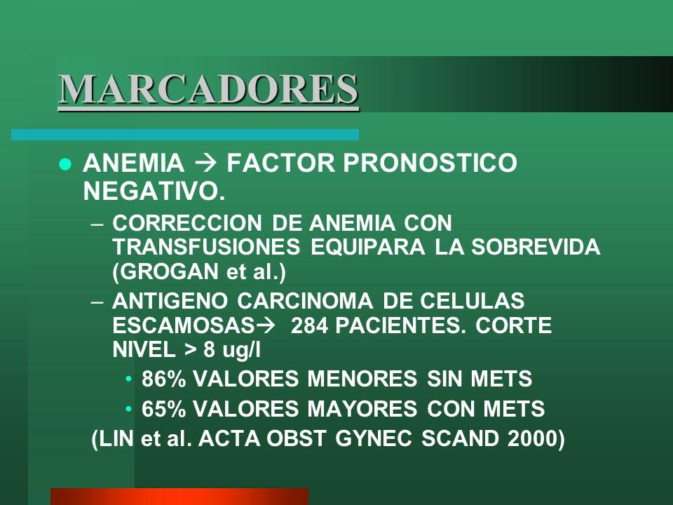 MARCADORES ANEMIA FACTOR PRONOSTICO NEGATIVO. –CORRECCION DE ANEMIA CON TRANSFUSIONES EQUIPARA LA SOBREVIDA (GROGAN et al.) –ANTIGENO CARCINOMA DE CEL