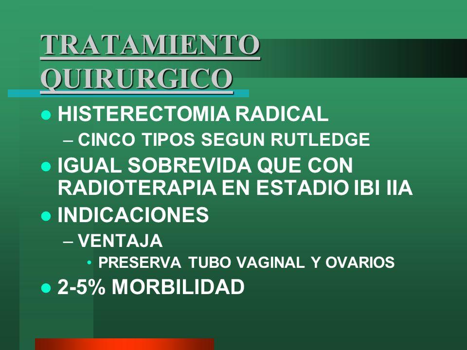 TRATAMIENTO QUIRURGICO HISTERECTOMIA RADICAL –CINCO TIPOS SEGUN RUTLEDGE IGUAL SOBREVIDA QUE CON RADIOTERAPIA EN ESTADIO IBI IIA INDICACIONES –VENTAJA