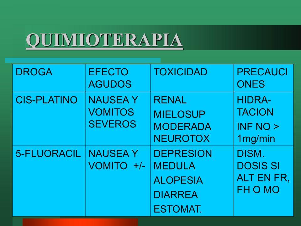 QUIMIOTERAPIA DROGAEFECTO AGUDOS TOXICIDADPRECAUCI ONES CIS-PLATINONAUSEA Y VOMITOS SEVEROS RENAL MIELOSUP MODERADA NEUROTOX HIDRA- TACION INF NO > 1m