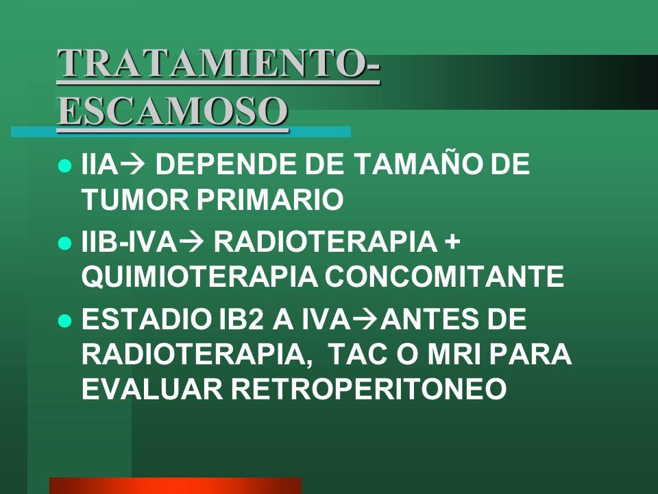 TRATAMIENTO- ESCAMOSO IIA DEPENDE DE TAMAÑO DE TUMOR PRIMARIO IIB-IVA RADIOTERAPIA + QUIMIOTERAPIA CONCOMITANTE ESTADIO IB2 A IVA ANTES DE RADIOTERAPI