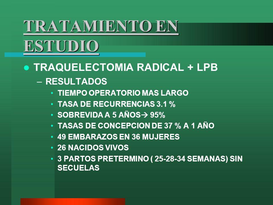 TRATAMIENTO EN ESTUDIO TRAQUELECTOMIA RADICAL + LPB –RESULTADOS TIEMPO OPERATORIO MAS LARGO TASA DE RECURRENCIAS 3.1 % SOBREVIDA A 5 AÑOS 95% TASAS DE