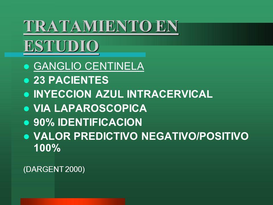 TRATAMIENTO EN ESTUDIO GANGLIO CENTINELA 23 PACIENTES INYECCION AZUL INTRACERVICAL VIA LAPAROSCOPICA 90% IDENTIFICACION VALOR PREDICTIVO NEGATIVO/POSI