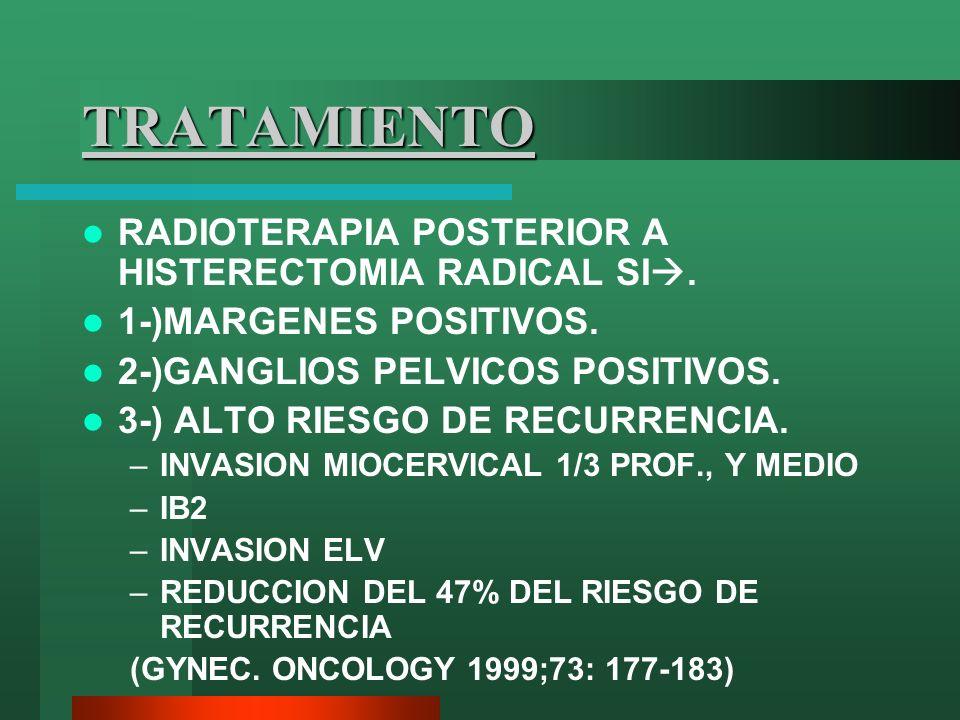 TRATAMIENTO RADIOTERAPIA POSTERIOR A HISTERECTOMIA RADICAL SI. 1-)MARGENES POSITIVOS. 2-)GANGLIOS PELVICOS POSITIVOS. 3-) ALTO RIESGO DE RECURRENCIA.