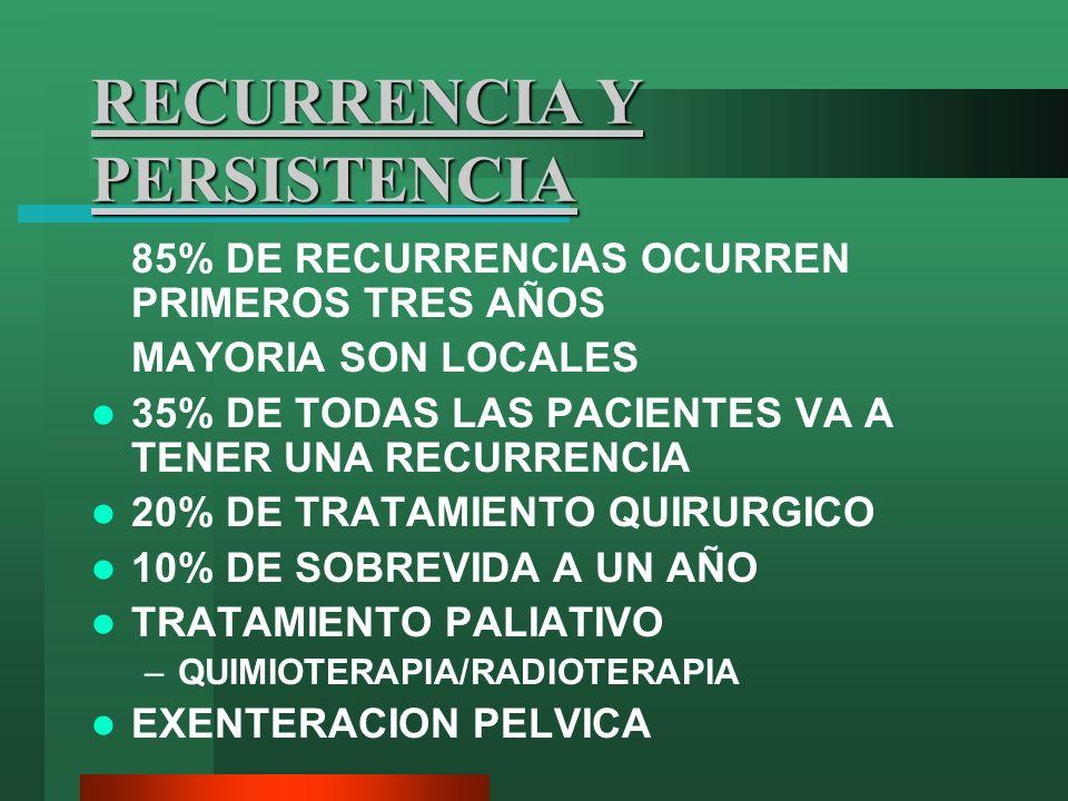 RECURRENCIA Y PERSISTENCIA 85% DE RECURRENCIAS OCURREN PRIMEROS TRES AÑOS MAYORIA SON LOCALES 35% DE TODAS LAS PACIENTES VA A TENER UNA RECURRENCIA 20