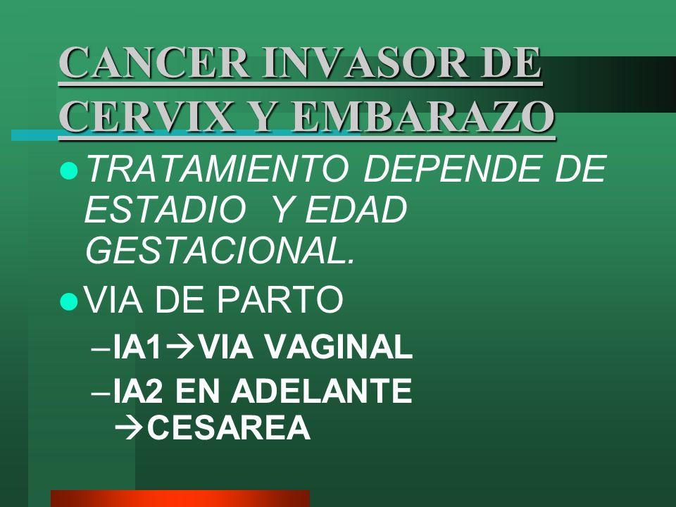 CANCER INVASOR DE CERVIX Y EMBARAZO TRATAMIENTO DEPENDE DE ESTADIO Y EDAD GESTACIONAL. VIA DE PARTO –IA1 VIA VAGINAL –IA2 EN ADELANTE CESAREA