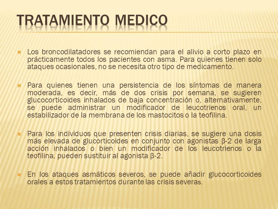 Los broncodilatadores se recomiendan para el alivio a corto plazo en prácticamente todos los pacientes con asma. Para quienes tienen solo ataques ocas