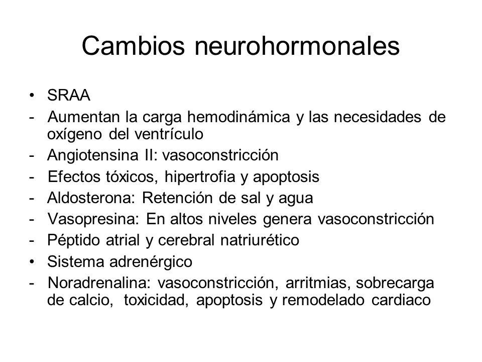 SRAA - Aumentan la carga hemodinámica y las necesidades de oxígeno del ventrículo -Angiotensina II: vasoconstricción - Efectos tóxicos, hipertrofia y apoptosis -Aldosterona: Retención de sal y agua - Vasopresina: En altos niveles genera vasoconstricción -Péptido atrial y cerebral natriurético Sistema adrenérgico - Noradrenalina: vasoconstricción, arritmias, sobrecarga de calcio, toxicidad, apoptosis y remodelado cardiaco
