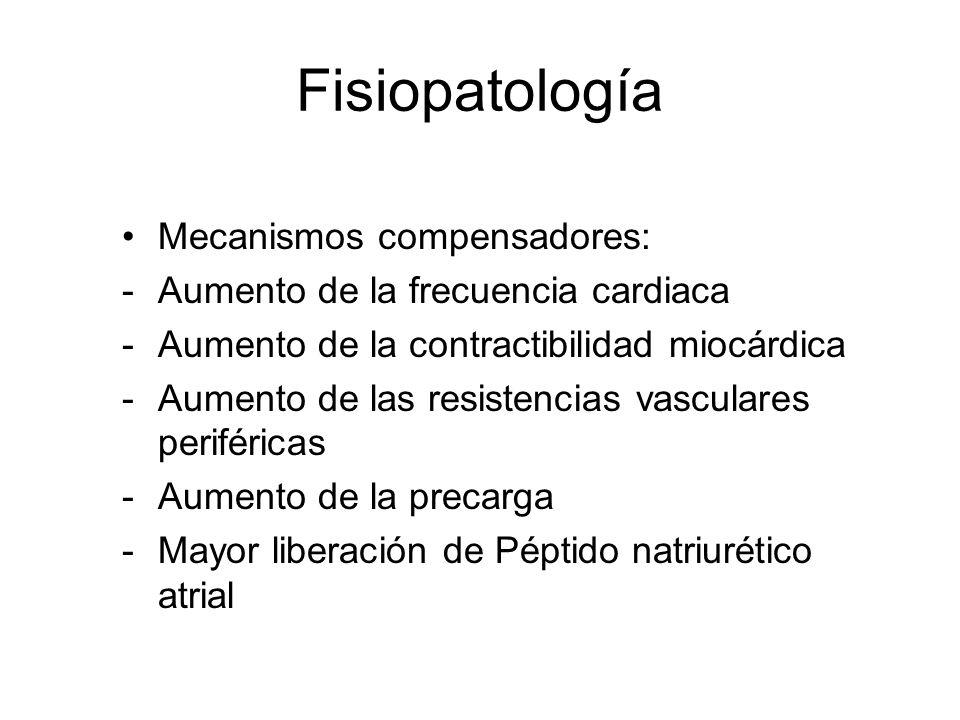 Fisiopatología Mecanismos compensadores: -Aumento de la frecuencia cardiaca -Aumento de la contractibilidad miocárdica -Aumento de las resistencias vasculares periféricas -Aumento de la precarga -Mayor liberación de Péptido natriurético atrial