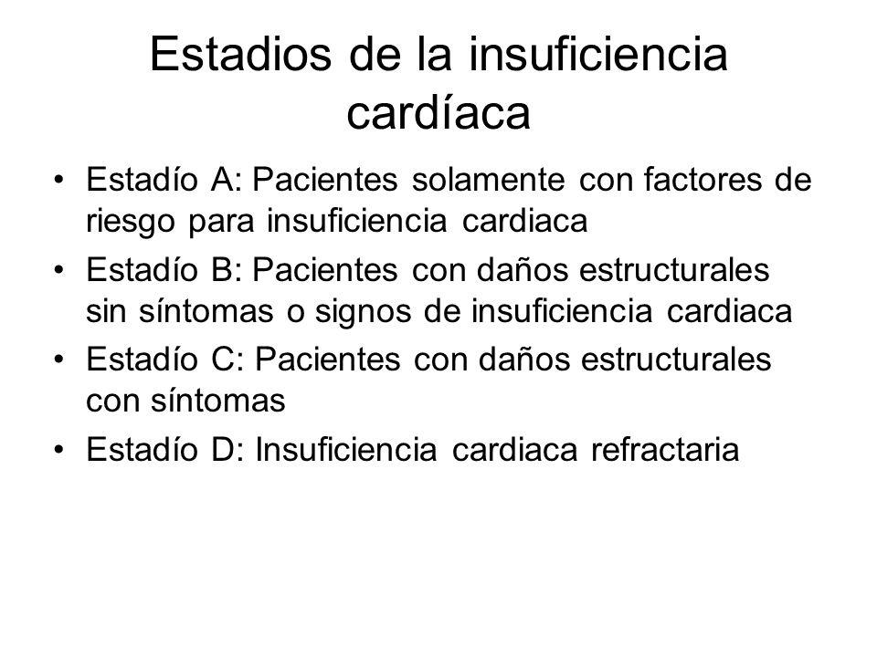 Estadios de la insuficiencia cardíaca Estadío A: Pacientes solamente con factores de riesgo para insuficiencia cardiaca Estadío B: Pacientes con daños estructurales sin síntomas o signos de insuficiencia cardiaca Estadío C: Pacientes con daños estructurales con síntomas Estadío D: Insuficiencia cardiaca refractaria