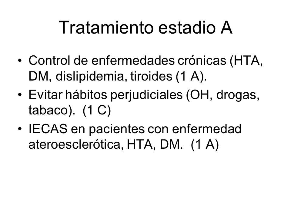 Tratamiento estadio A Control de enfermedades crónicas (HTA, DM, dislipidemia, tiroides (1 A). Evitar hábitos perjudiciales (OH, drogas, tabaco). (1 C