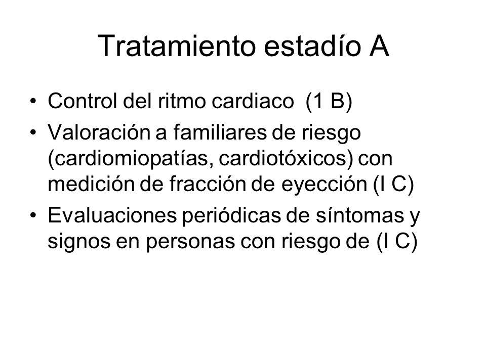 Tratamiento estadío A Control del ritmo cardiaco (1 B) Valoración a familiares de riesgo (cardiomiopatías, cardiotóxicos) con medición de fracción de eyección (I C) Evaluaciones periódicas de síntomas y signos en personas con riesgo de (I C)