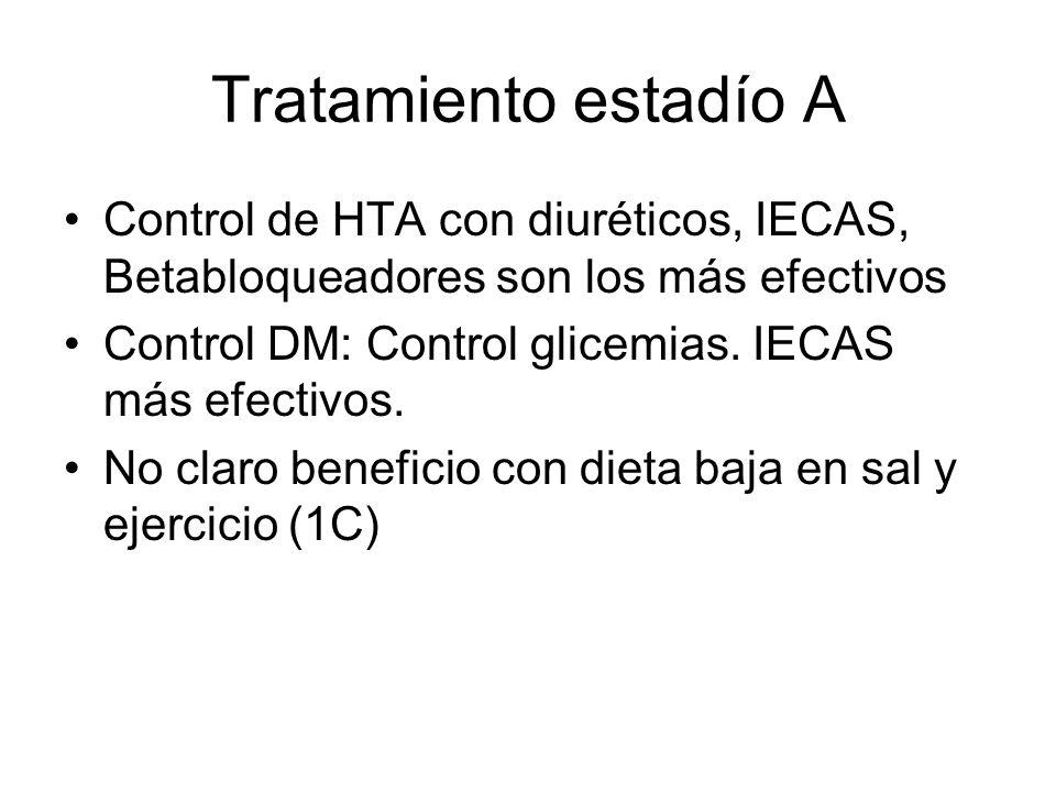 Tratamiento estadío A Control de HTA con diuréticos, IECAS, Betabloqueadores son los más efectivos Control DM: Control glicemias. IECAS más efectivos.