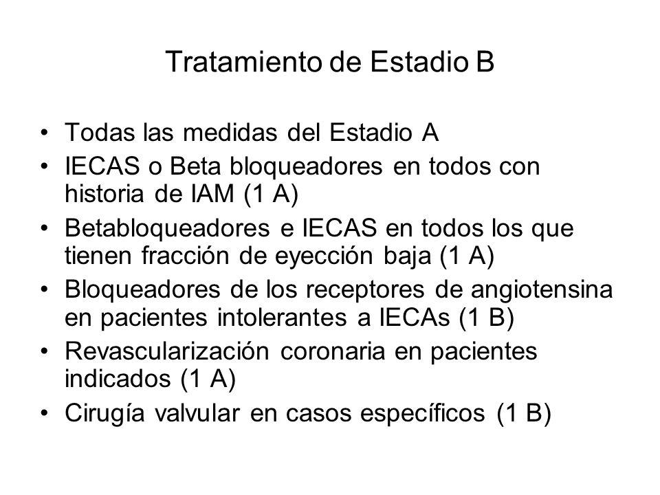 Tratamiento de Estadio B Todas las medidas del Estadio A IECAS o Beta bloqueadores en todos con historia de IAM (1 A) Betabloqueadores e IECAS en todos los que tienen fracción de eyección baja (1 A) Bloqueadores de los receptores de angiotensina en pacientes intolerantes a IECAs (1 B) Revascularización coronaria en pacientes indicados (1 A) Cirugía valvular en casos específicos (1 B)