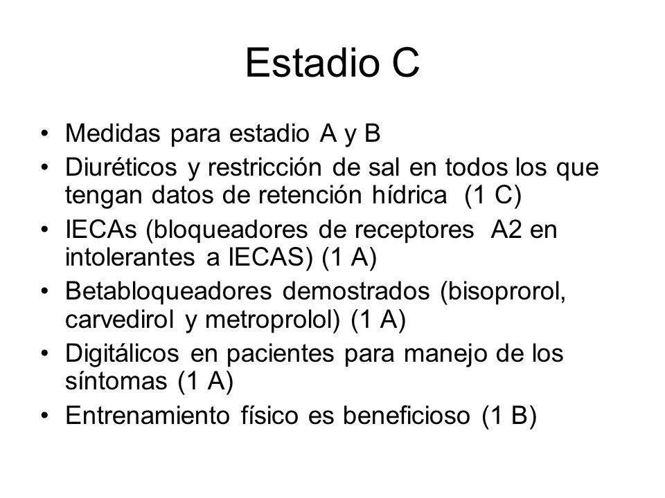 Estadio C Medidas para estadio A y B Diuréticos y restricción de sal en todos los que tengan datos de retención hídrica (1 C) IECAs (bloqueadores de receptores A2 en intolerantes a IECAS) (1 A) Betabloqueadores demostrados (bisoprorol, carvedirol y metroprolol) (1 A) Digitálicos en pacientes para manejo de los síntomas (1 A) Entrenamiento físico es beneficioso (1 B)