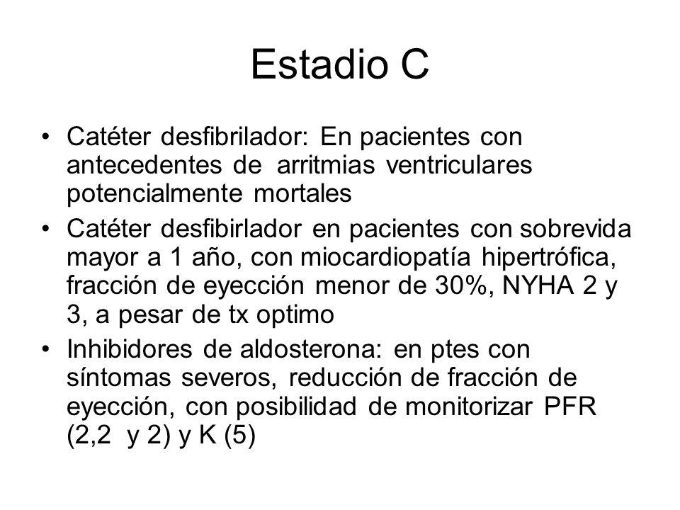 Estadio C Catéter desfibrilador: En pacientes con antecedentes de arritmias ventriculares potencialmente mortales Catéter desfibirlador en pacientes con sobrevida mayor a 1 año, con miocardiopatía hipertrófica, fracción de eyección menor de 30%, NYHA 2 y 3, a pesar de tx optimo Inhibidores de aldosterona: en ptes con síntomas severos, reducción de fracción de eyección, con posibilidad de monitorizar PFR (2,2 y 2) y K (5)