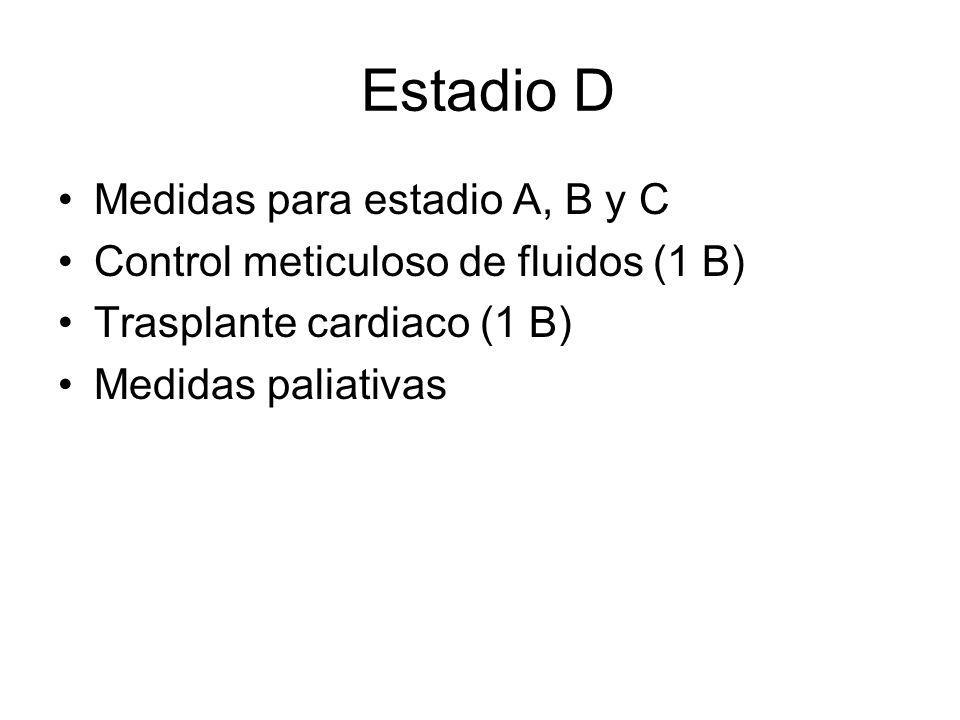 Estadio D Medidas para estadio A, B y C Control meticuloso de fluidos (1 B) Trasplante cardiaco (1 B) Medidas paliativas