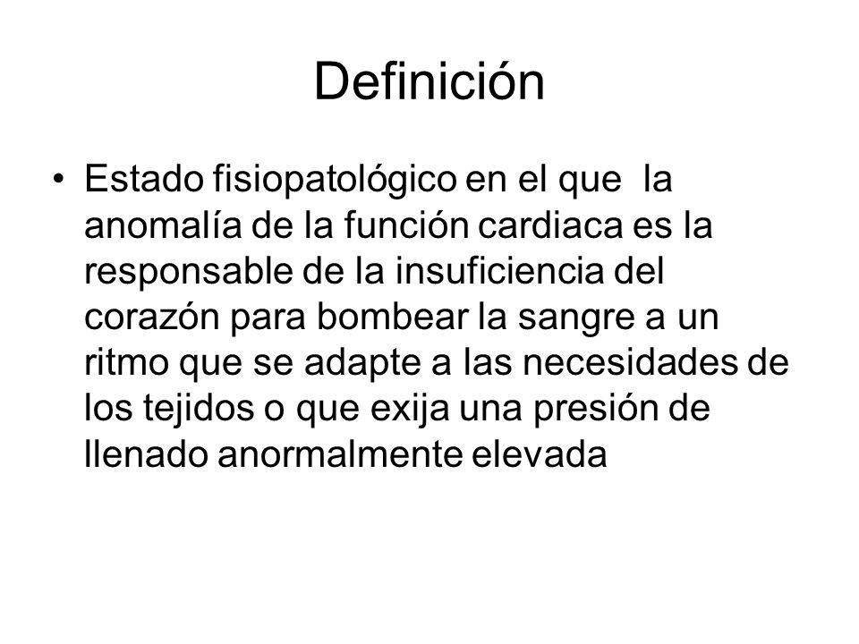 Definición Estado fisiopatológico en el que la anomalía de la función cardiaca es la responsable de la insuficiencia del corazón para bombear la sangre a un ritmo que se adapte a las necesidades de los tejidos o que exija una presión de llenado anormalmente elevada