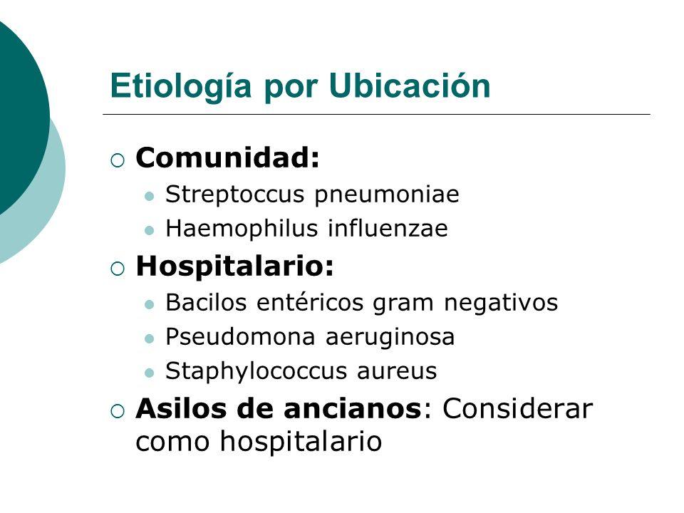 Etiología por Ubicación Comunidad: Streptoccus pneumoniae Haemophilus influenzae Hospitalario: Bacilos entéricos gram negativos Pseudomona aeruginosa