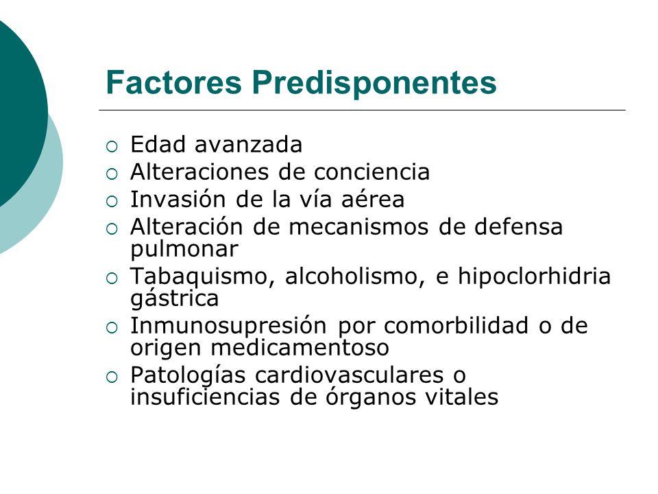 Factores Predisponentes Edad avanzada Alteraciones de conciencia Invasión de la vía aérea Alteración de mecanismos de defensa pulmonar Tabaquismo, alc