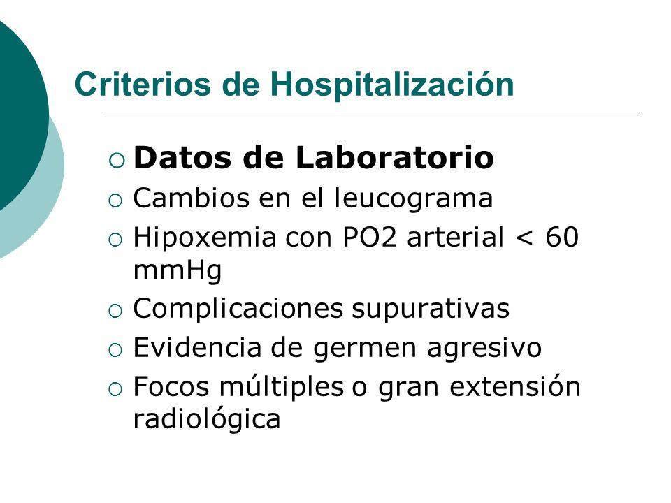 Criterios de Hospitalización Datos de Laboratorio Cambios en el leucograma Hipoxemia con PO2 arterial < 60 mmHg Complicaciones supurativas Evidencia d