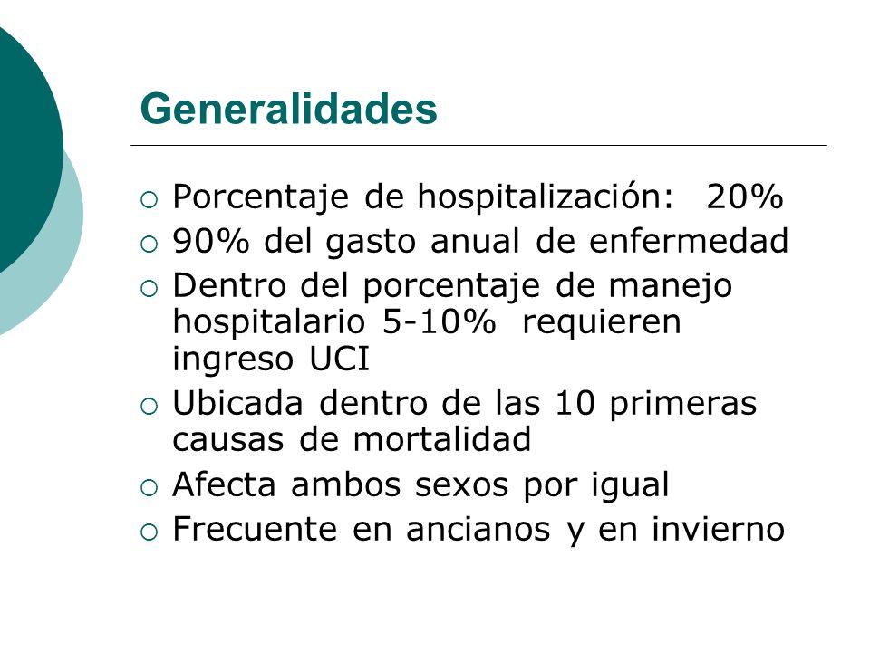 Generalidades Porcentaje de hospitalización: 20% 90% del gasto anual de enfermedad Dentro del porcentaje de manejo hospitalario 5-10% requieren ingres