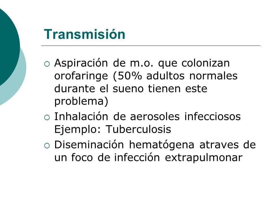 Transmisión Aspiración de m.o. que colonizan orofaringe (50% adultos normales durante el sueno tienen este problema) Inhalación de aerosoles infeccios