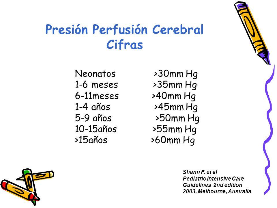 Presión Perfusión Cerebral Cifras Neonatos >30mm Hg 1-6 meses >35mm Hg 6-11meses >40mm Hg 1-4 años >45mm Hg 5-9 años >50mm Hg 10-15años >55mm Hg >15años >60mm Hg Shann F.