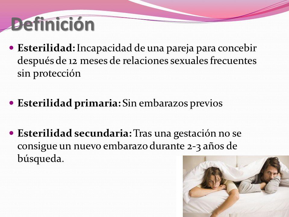 Definición Esterilidad: Incapacidad de una pareja para concebir después de 12 meses de relaciones sexuales frecuentes sin protección Esterilidad prima