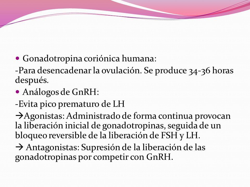 Gonadotropina coriónica humana: -Para desencadenar la ovulación. Se produce 34-36 horas después. Análogos de GnRH: -Evita pico prematuro de LH Agonist