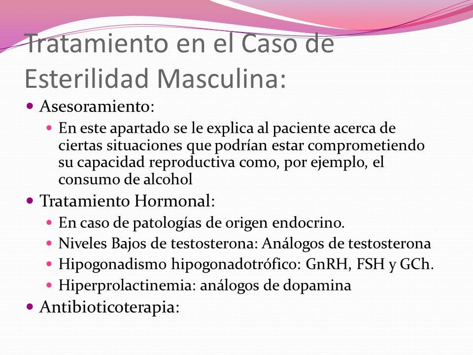 Tratamiento en el Caso de Esterilidad Masculina: Asesoramiento: En este apartado se le explica al paciente acerca de ciertas situaciones que podrían e