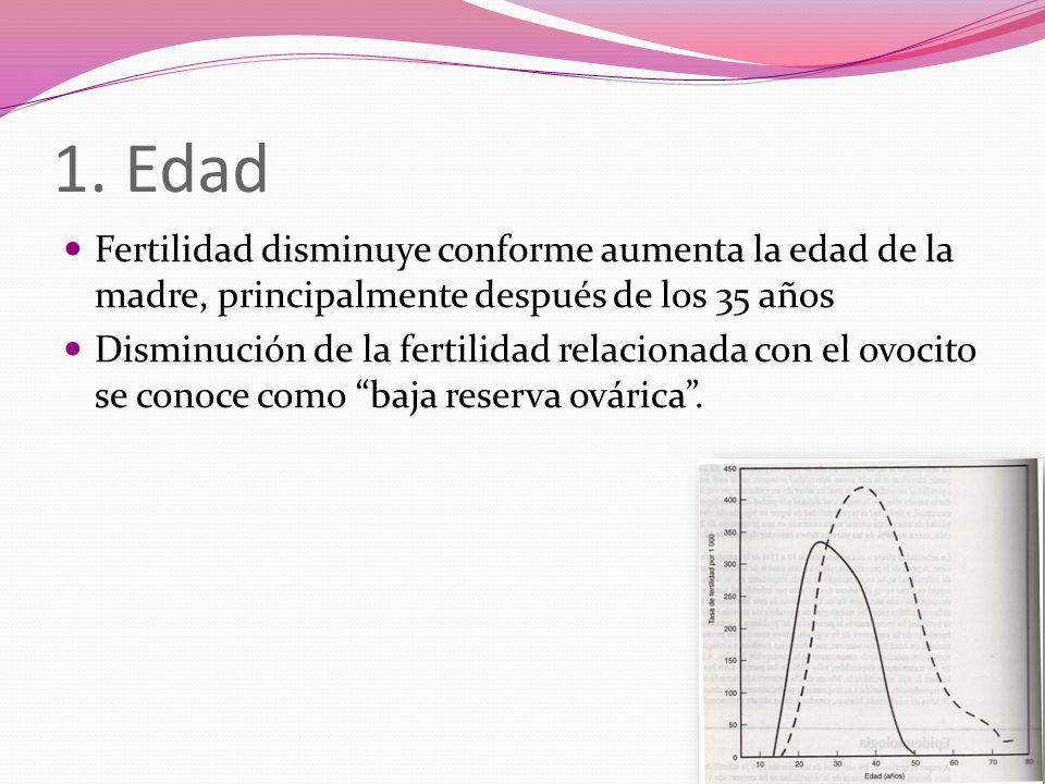Azoospermia Obstructiva: Clasificación: Intratesticular Epididimal (más común) A nivel de conductos deferentes Obstrucción a nivel de conductos eyaculadores Examen físico: Testículos de volumen normal Alteraciones en algún nivel de los conductos