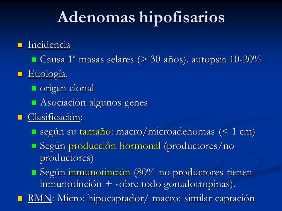 Adenomas hipofisarios Incidencia Incidencia Causa 1ª masas selares (> 30 años).