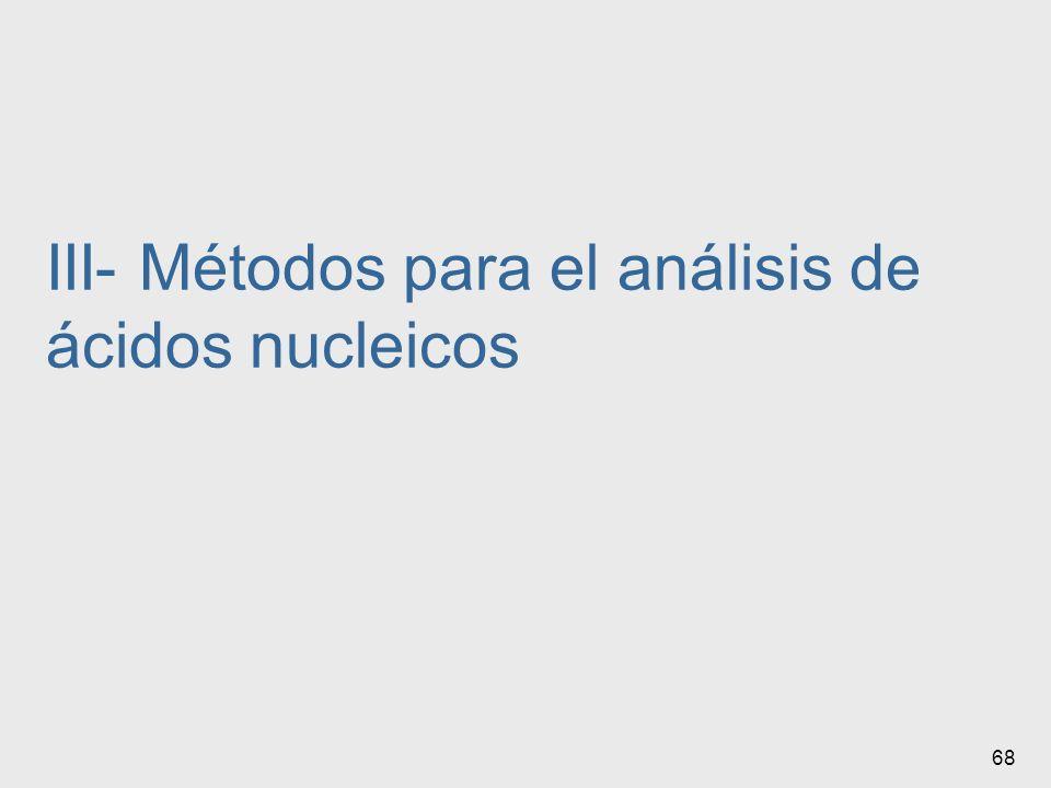 68 III- Métodos para el análisis de ácidos nucleicos