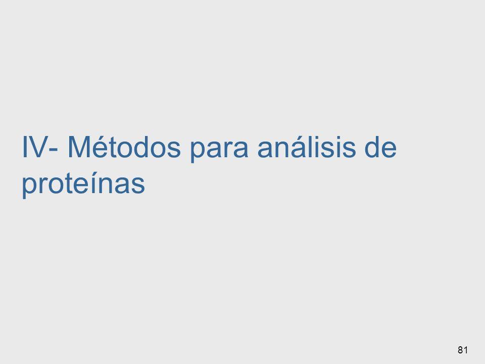 81 IV- Métodos para análisis de proteínas