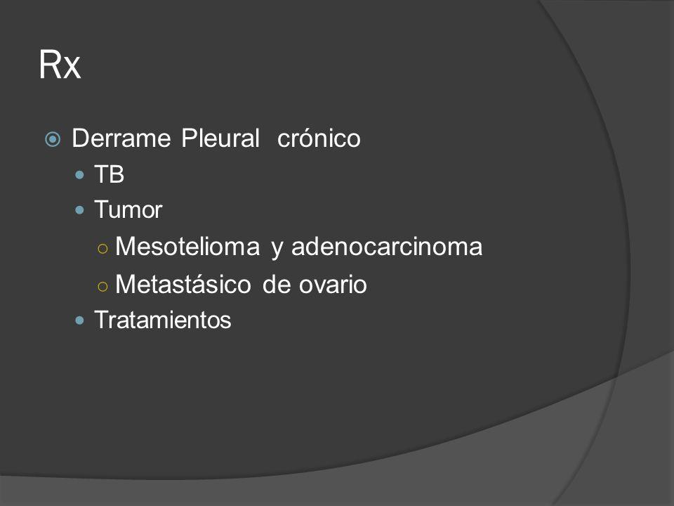 Rx Derrame Pleural crónico TB Tumor Mesotelioma y adenocarcinoma Metastásico de ovario Tratamientos