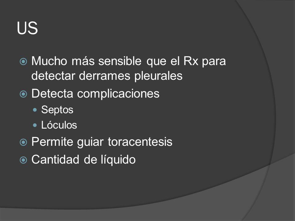 US Mucho más sensible que el Rx para detectar derrames pleurales Detecta complicaciones Septos Lóculos Permite guiar toracentesis Cantidad de líquido
