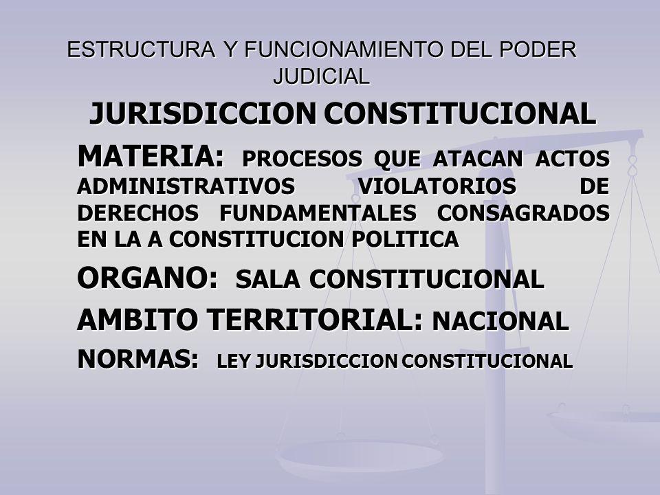 ESTRUCTURA Y FUNCIONAMIENTO DEL PODER JUDICIAL JURISDICCION CONSTITUCIONAL MATERIA: PROCESOS QUE ATACAN ACTOS ADMINISTRATIVOS VIOLATORIOS DE DERECHOS