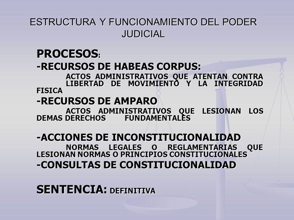 ESTRUCTURA Y FUNCIONAMIENTO DEL PODER JUDICIAL PROCESOS : -RECURSOS DE HABEAS CORPUS: ACTOS ADMINISTRATIVOS QUE ATENTAN CONTRA LIBERTAD DE MOVIMIENTO