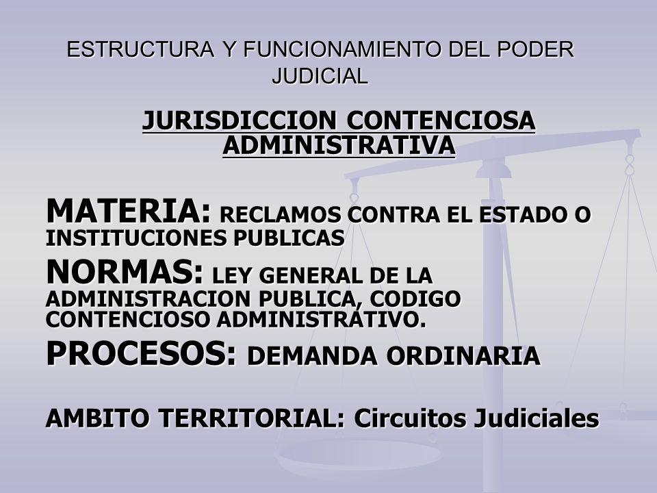 ESTRUCTURA Y FUNCIONAMIENTO DEL PODER JUDICIAL JURISDICCION CONTENCIOSA ADMINISTRATIVA MATERIA: RECLAMOS CONTRA EL ESTADO O INSTITUCIONES PUBLICAS NOR