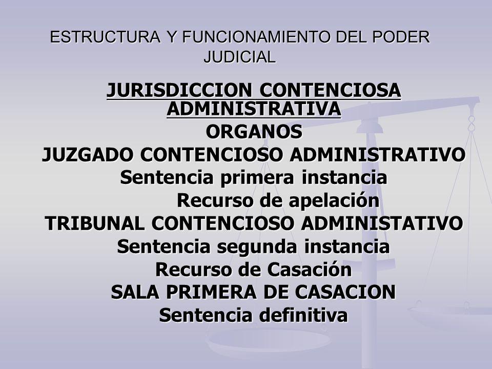 ESTRUCTURA Y FUNCIONAMIENTO DEL PODER JUDICIAL JURISDICCION CONTENCIOSA ADMINISTRATIVA ORGANOS JUZGADO CONTENCIOSO ADMINISTRATIVO Sentencia primera in