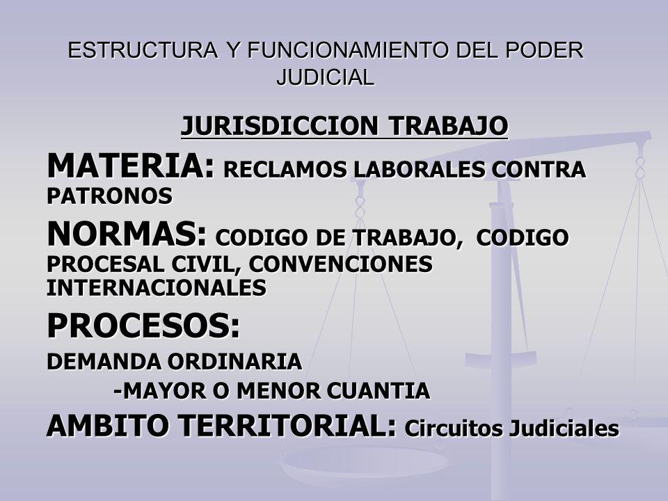 ESTRUCTURA Y FUNCIONAMIENTO DEL PODER JUDICIAL JURISDICCION TRABAJO MATERIA: RECLAMOS LABORALES CONTRA PATRONOS NORMAS: CODIGO DE TRABAJO, CODIGO PROC