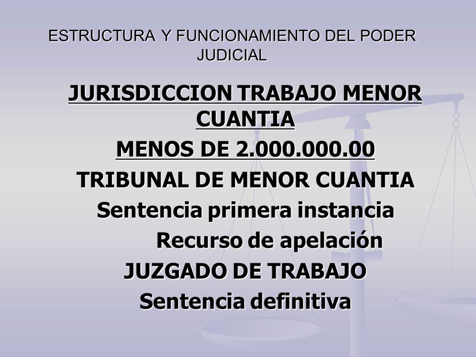 ESTRUCTURA Y FUNCIONAMIENTO DEL PODER JUDICIAL JURISDICCION TRABAJO MENOR CUANTIA MENOS DE 2.000.000.00 TRIBUNAL DE MENOR CUANTIA Sentencia primera in