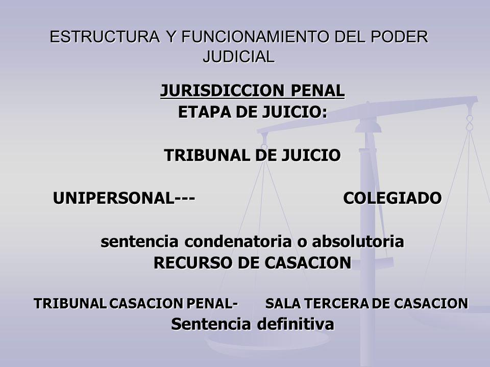 ESTRUCTURA Y FUNCIONAMIENTO DEL PODER JUDICIAL JURISDICCION PENAL ETAPA DE JUICIO: TRIBUNAL DE JUICIO UNIPERSONAL--- COLEGIADO UNIPERSONAL--- COLEGIAD