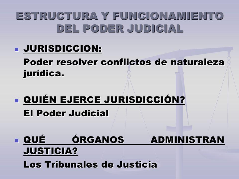 ESTRUCTURA Y FUNCIONAMIENTO DEL PODER JUDICIAL JURISDICCION: JURISDICCION: Poder resolver conflictos de naturaleza jurídica. QUIÉN EJERCE JURISDICCIÓN