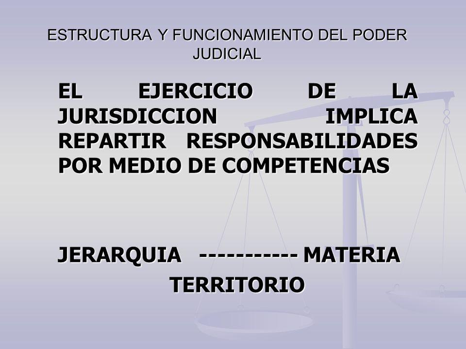 ESTRUCTURA Y FUNCIONAMIENTO DEL PODER JUDICIAL EL EJERCICIO DE LA JURISDICCION IMPLICA REPARTIR RESPONSABILIDADES POR MEDIO DE COMPETENCIAS JERARQUIA