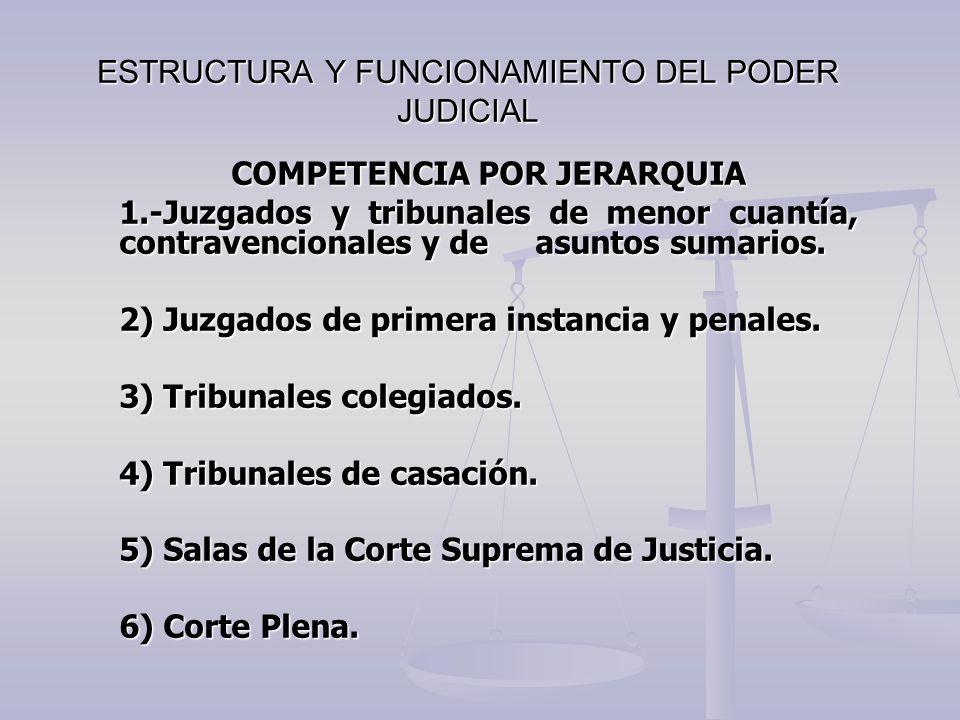 ESTRUCTURA Y FUNCIONAMIENTO DEL PODER JUDICIAL COMPETENCIA POR JERARQUIA 1.-Juzgados y tribunales de menor cuantía, contravencionales y de asuntos sum