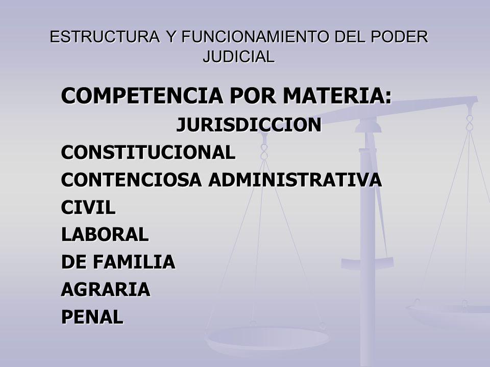 ESTRUCTURA Y FUNCIONAMIENTO DEL PODER JUDICIAL COMPETENCIA POR MATERIA: JURISDICCIONCONSTITUCIONAL CONTENCIOSA ADMINISTRATIVA CIVILLABORAL DE FAMILIA