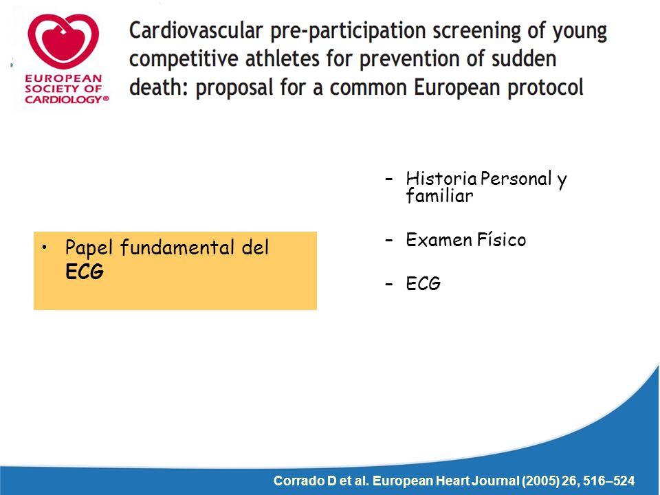 Papel fundamental del ECG –Historia Personal y familiar –Examen Físico –ECG